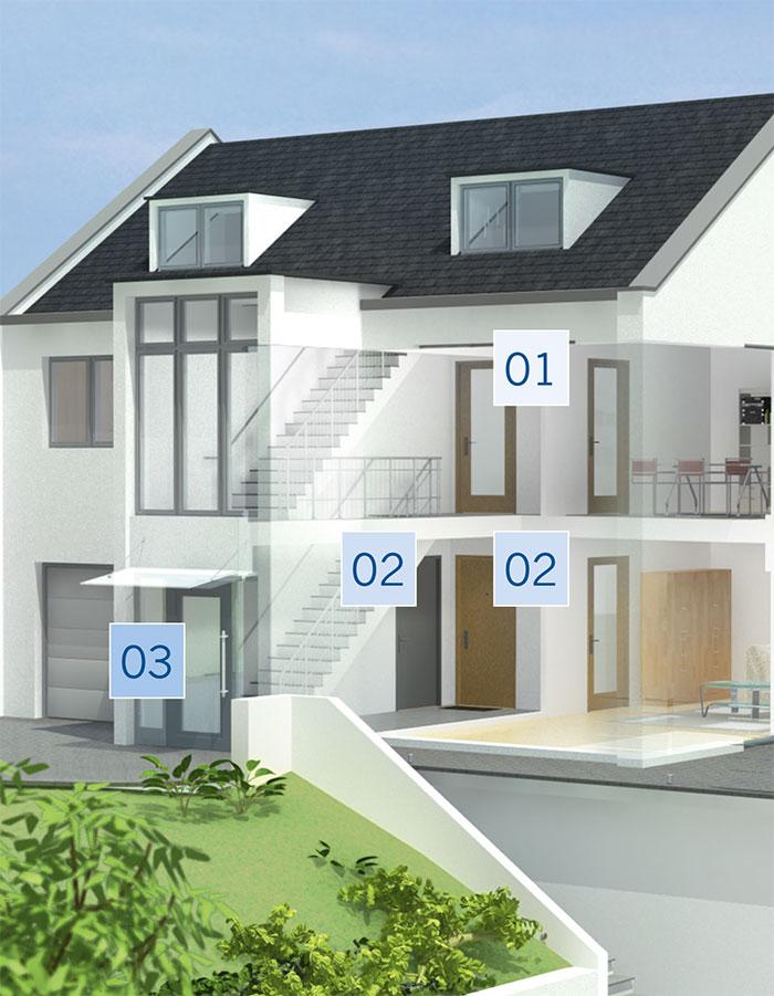 Sicherheit gegen Einbruch durch sichere Fenster und Türen